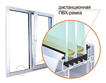 Дистанционная рамка WARMEX в окне Актаныш