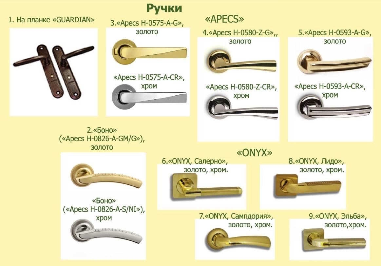 Ручки на дверях от Ихата